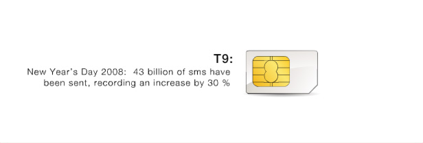 T9 - New Year's day 2008: 43 billion of sms have been sent, reconrding an increase by 30%